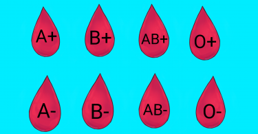 Bloedgroep gezondheid